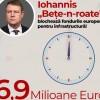 PSD: campania electorala a lui Iohannis Bete-n-Roate va costa Romania cate 6,9 de milioane euro/zi