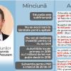 """PSD il acuza pe Iohannis ca minte. """"Motivul real"""" pentru care Iohannis nu a aprobat bugetul"""