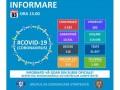 GCS: 3.183 de persoane confirmate cu noul coronavirus în România, 283 vindecate