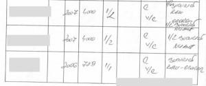 bucurica decl avere2 300x125 Procurorul latifundiar George Bucurica pus la zid de un traficant de arme