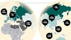 farta crestere numar bogati 300x171 Singapore, cel mai bogat oras al anului 2050