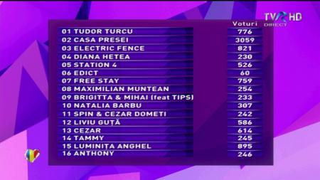 finala 450x253 EUROVISION 2013: Robert Turcescu, surpriza serii! Iata primii finalisti de pe 9 martie! (VIDEO)