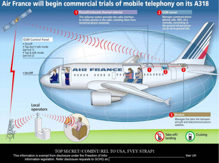 avion spionaj Cum sunt spionati pasagerii marilor companii aeriene