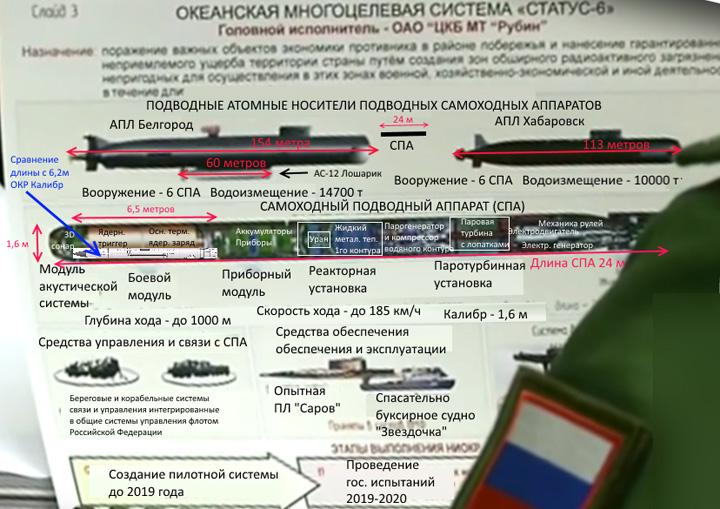 submarin 1 Rusia testeaza un submarin fara pilot