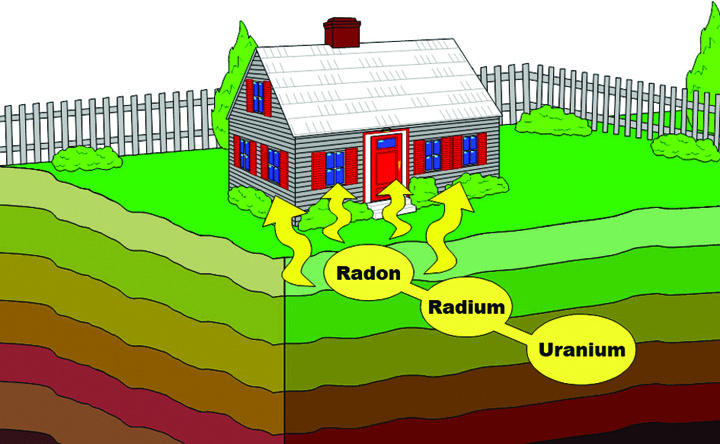gaz toxic radon Risc ridicat: un gaz radioactiv afecteaza scolile din Romania!