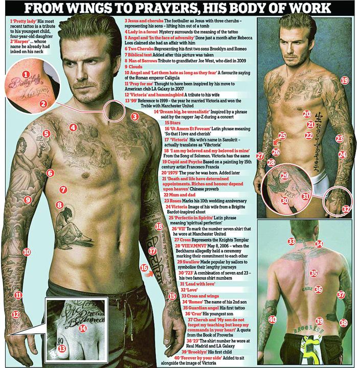 tatuaj 2 Fiul lui Beckham si a facut primul tatuaj. Urmeaza alte 39?