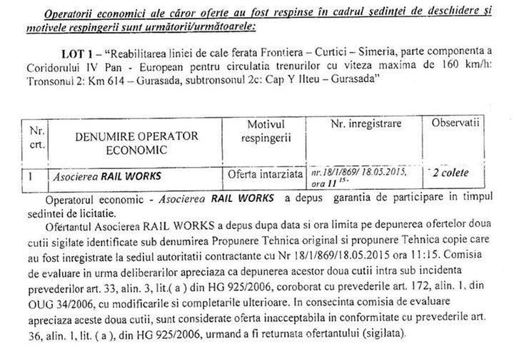 1 2 720x492 Cui a dat CFR istul lui Zgonea contractul de 1,5 miliarde de lei