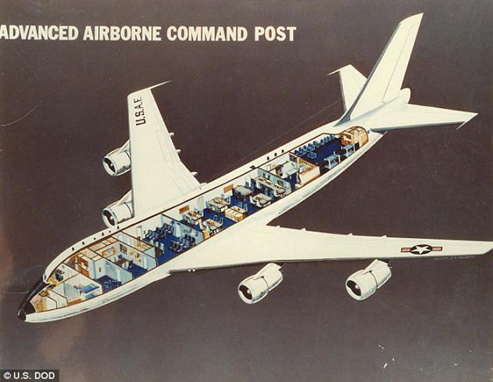 avion E 48, Avionul Apocalipsei