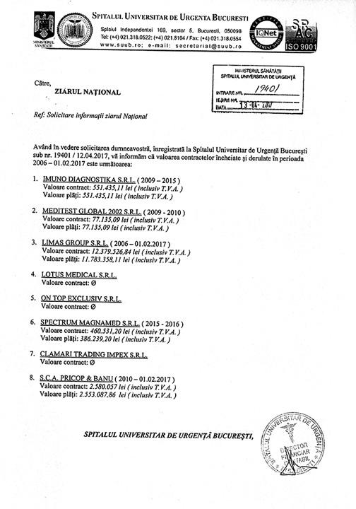 scan 1 Cum a ajuns bugetul Spitalului Universitar in buzunarele lui Cocos