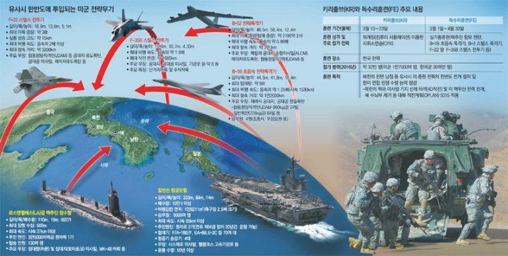 plan 720x363 Planul asasinarii lui Kim Jong un