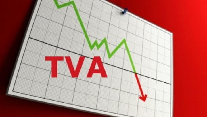 Split TVA Split TVA, obligatorie doar pentru firme in faliment sau insolventa