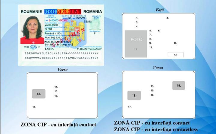 cardul de identitate Gata, poti cere cartea de identitate electronica
