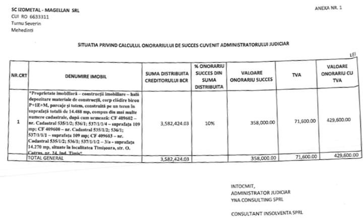 plata comision succes Georgica Cornu, furat de lichidatori