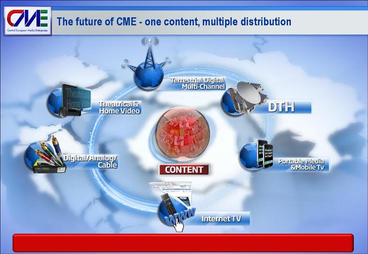 CME Doua miliarde de dolari pentru CME, inclusiv Pro TV