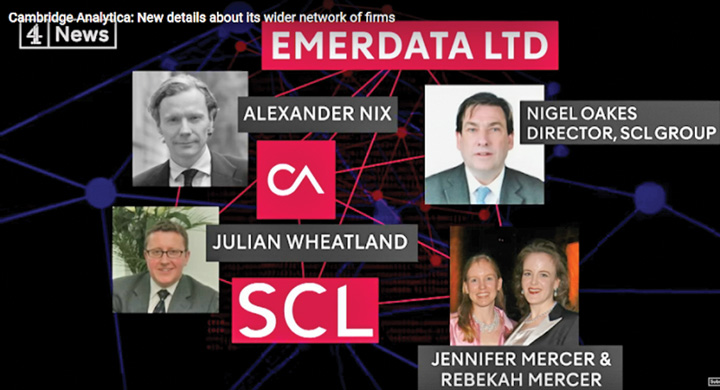 emerdata Cambridge Analytica se inchide si nu prea