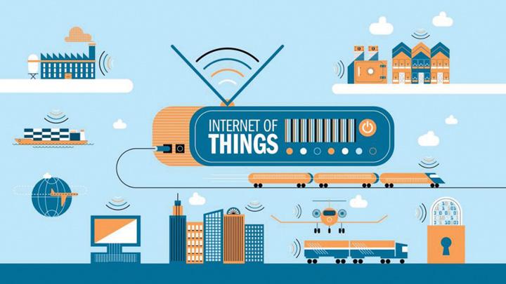 internet Internetul obiectelor va aduce 15.000 de miliarde de dolari