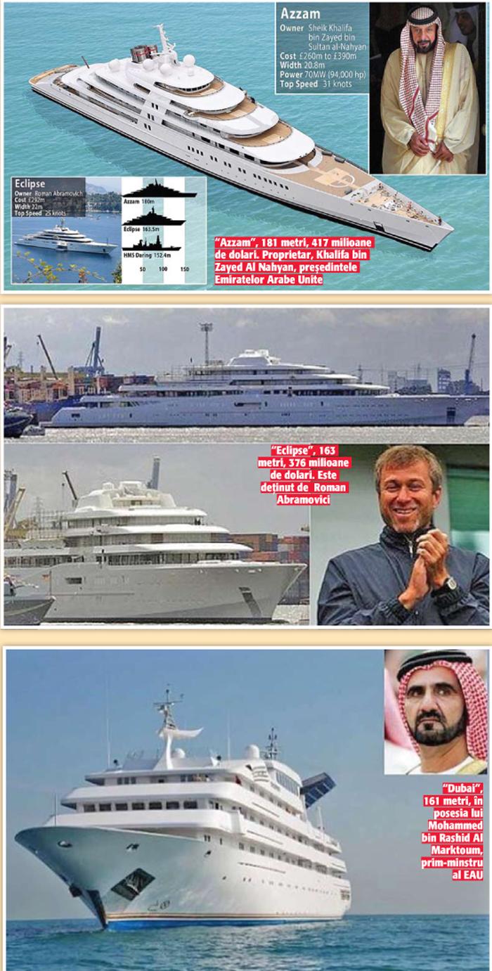 10 11 Superiahturile bogatasilor costa peste 7 miliarde de dolari