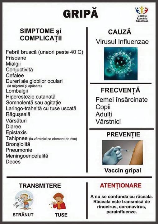 gripa Incepe furtuna gripala in Romania