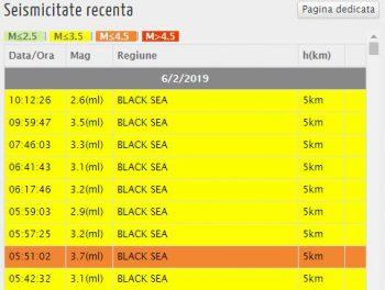 cutremure 350x264 Noua cutremure in Marea Neagra, miercuri dimineata