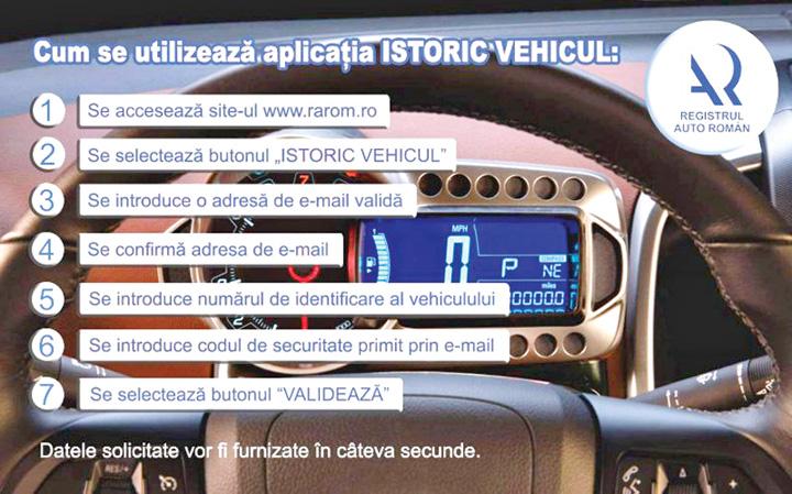 rar Aplicatie prin care se poate verifica istoricul masinii