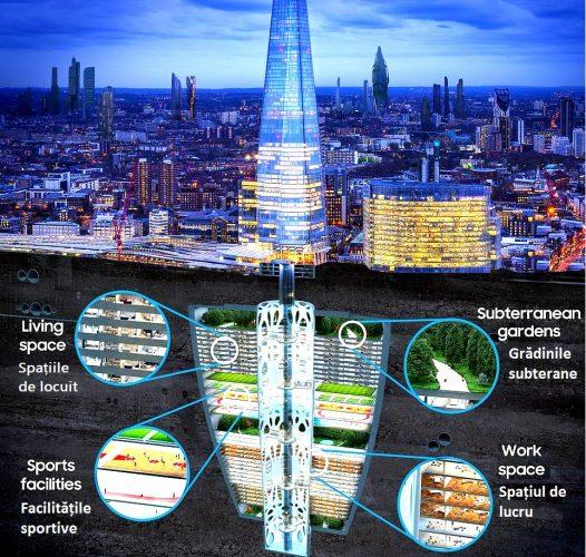 """""""Zgârie norii"""" sau mai degrabă Scurmă pământul subterani din timpurile ce urmează vor avea dimensiunile Palatului Parlamentului din București 526x500 Cum va arăta lumea """"Revoluției Digitale"""" în anul """"senzualității"""" 2069"""