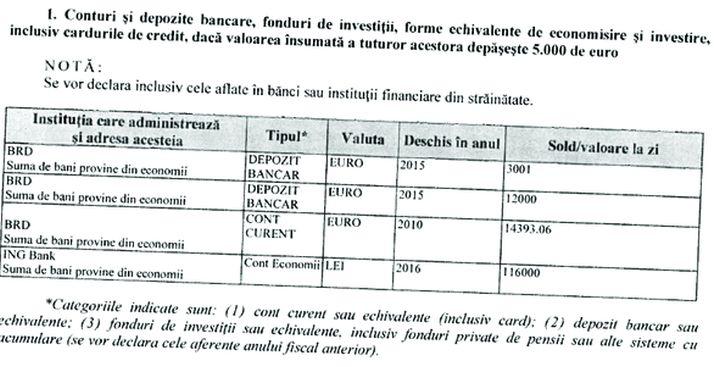 declaratie iunie 2019 Tudoran De frica sechestrului, judecătorul Ion Tudoran și a lichidat toate depozitele bancare