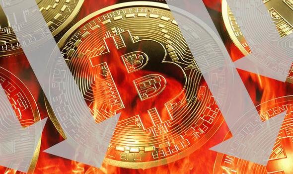 creșterea și căderea bitcoinului care este cel mai important lucru în opțiunile binare